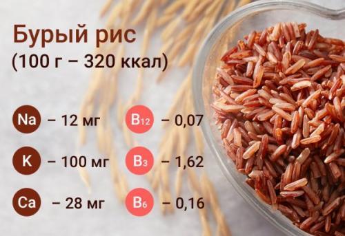 Бурый рис при похудении. Бурый рис для похудения