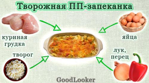 Ужины рецепты для похудения. Топ-10 ПП-рецептов для ужина