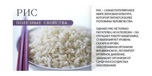 Рисовая диета для похудения и очищения организма по дням