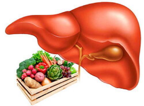 Ожирение печени лечение препараты. Ожирение печени – лечение