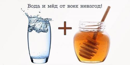Медовая вода на ночь польза. Польза медовой воды
